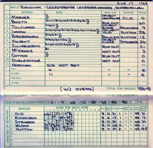 A page from a cricket scoring book